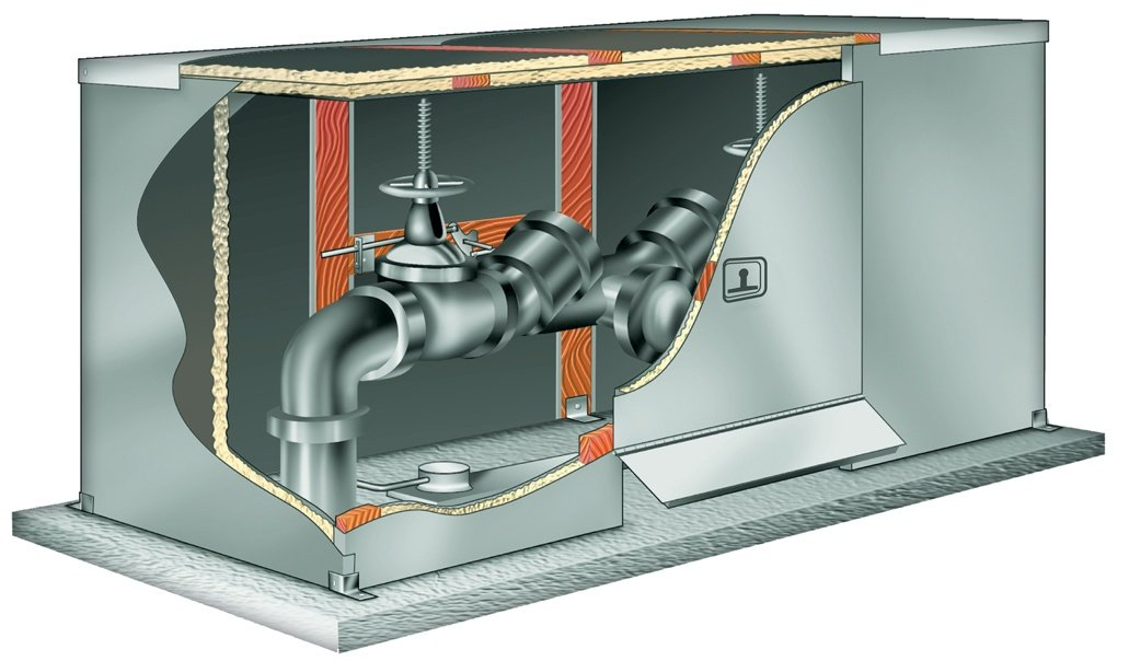 Backflow Enclosures
