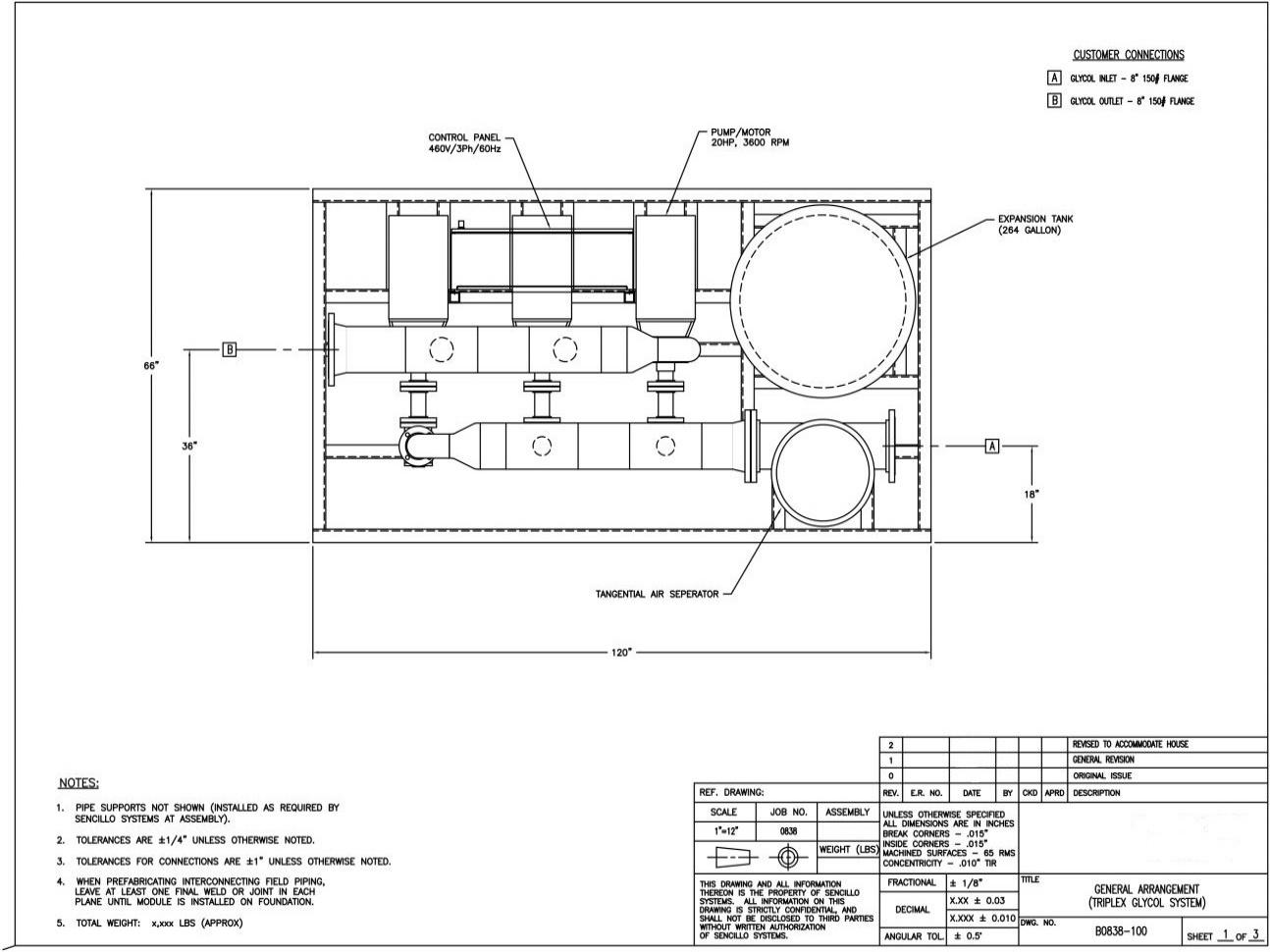 glycol pump system enclosure design