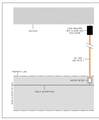 rpz_backflow_enclosures_can_be_placed_near_the_building.png