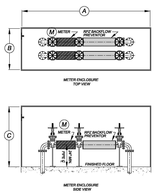 dual enclosure standard detail